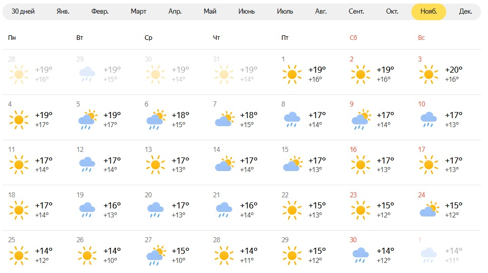 Прогноз погоды в Италии в ноябре